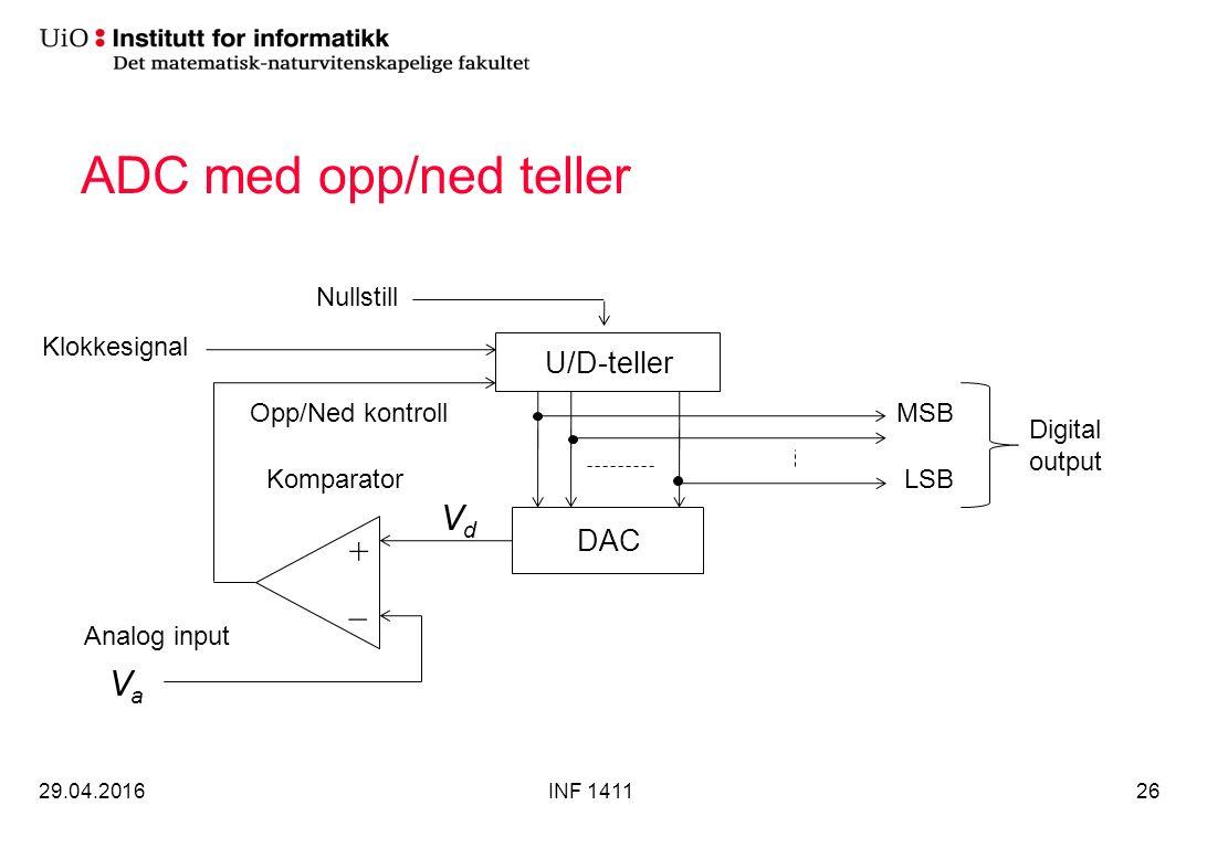 ADC med opp/ned teller 29.04.2016INF 141126 U/D-teller DAC + _ Analog input Klokkesignal Komparator VaVa VdVd MSB LSB Digital output Nullstill Opp/Ned kontroll