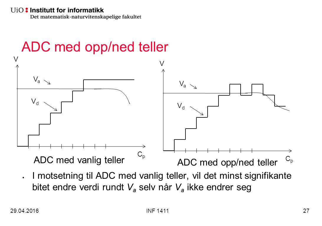 ADC med opp/ned teller ADC med vanlig teller 29.04.2016INF 141127 CpCp V VdVd VaVa CpCp V VdVd VaVa ADC med opp/ned teller I motsetning til ADC med vanlig teller, vil det minst signifikante bitet endre verdi rundt V a selv når V a ikke endrer seg