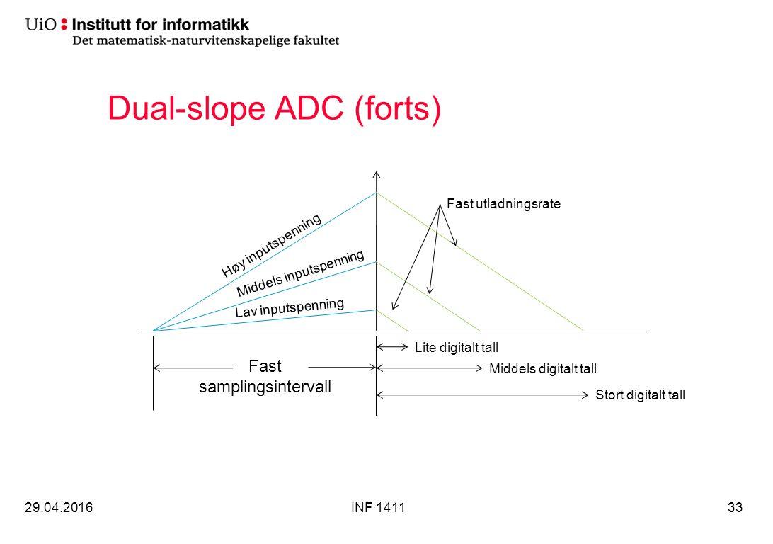 Dual-slope ADC (forts) 29.04.2016INF 141133 Fast samplingsintervall Høy inputspenning Middels inputspenning Lav inputspenning Fast utladningsrate Stort digitalt tall Middels digitalt tall Lite digitalt tall