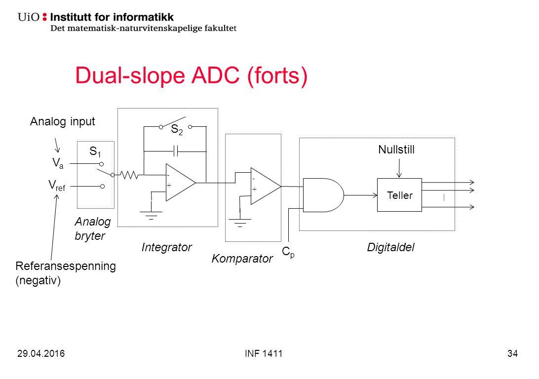 Dual-slope ADC (forts) 29.04.2016INF 141134 - + - + Teller Nullstill CpCp VaVa V ref Analog bryter Integrator Komparator Digitaldel Analog input Referansespenning (negativ) S1S1 S2S2