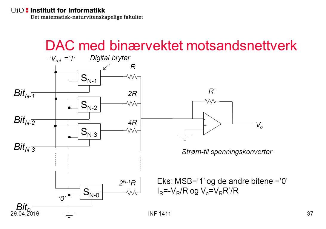 DAC med binærvektet motsandsnettverk 29.04.2016INF 141137 S N-1 S N-2 S N-3 S N-0 - + Bit N-1 Bit N-2 Bit N-3 Bit 0 R 2R 4R 2 N-1 R -'V ref ='1' '0' R' VoVo Strøm-til spenningskonverter Eks: MSB='1' og de andre bitene ='0' I R =-V R /R og V o =V R R'/R Digital bryter