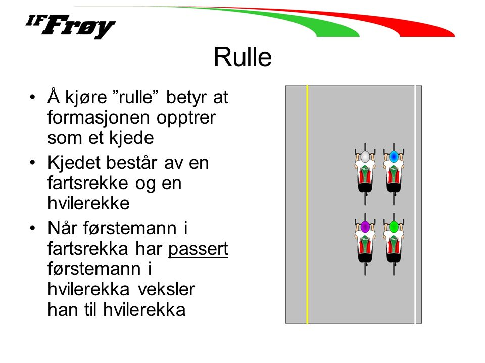 """Rulle Å kjøre """"rulle"""" betyr at formasjonen opptrer som et kjede Kjedet består av en fartsrekke og en hvilerekke Når førstemann i fartsrekka har passer"""