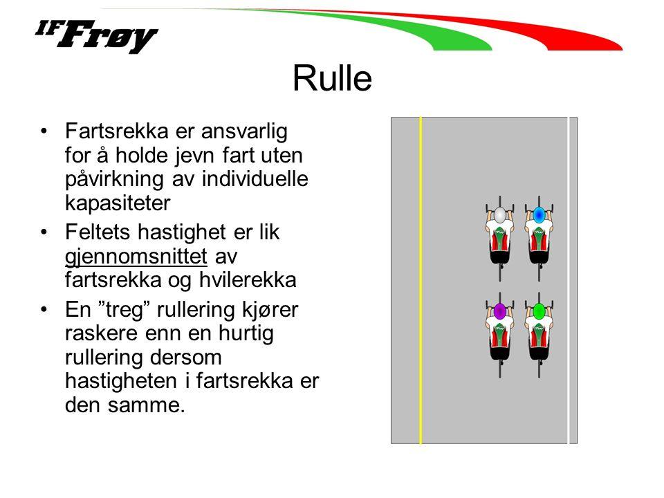 Rulle Fartsrekka er ansvarlig for å holde jevn fart uten påvirkning av individuelle kapasiteter Feltets hastighet er lik gjennomsnittet av fartsrekka og hvilerekka En treg rullering kjører raskere enn en hurtig rullering dersom hastigheten i fartsrekka er den samme.