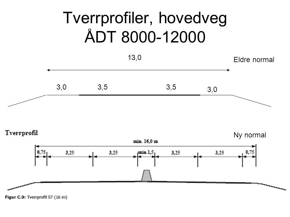 Tverrprofiler, hovedveg ÅDT 8000-12000 3,0 3,5 13,0 Eldre normal Ny normal