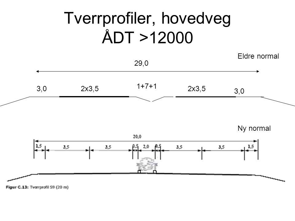 Tverrprofiler, hovedveg ÅDT >12000 3,0 2x3,5 1+7+1 29,0 Eldre normal Ny normal