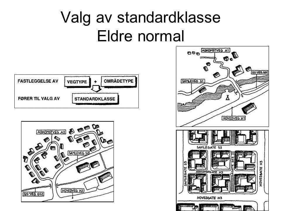 Valg av standardklasse Eldre normal