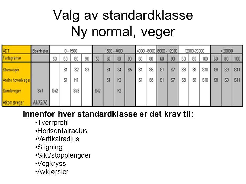 Valg av standardklasse Ny normal, veger Innenfor hver standardklasse er det krav til: Tverrprofil Horisontalradius Vertikalradius Stigning Sikt/stopplengder Vegkryss Avkjørsler