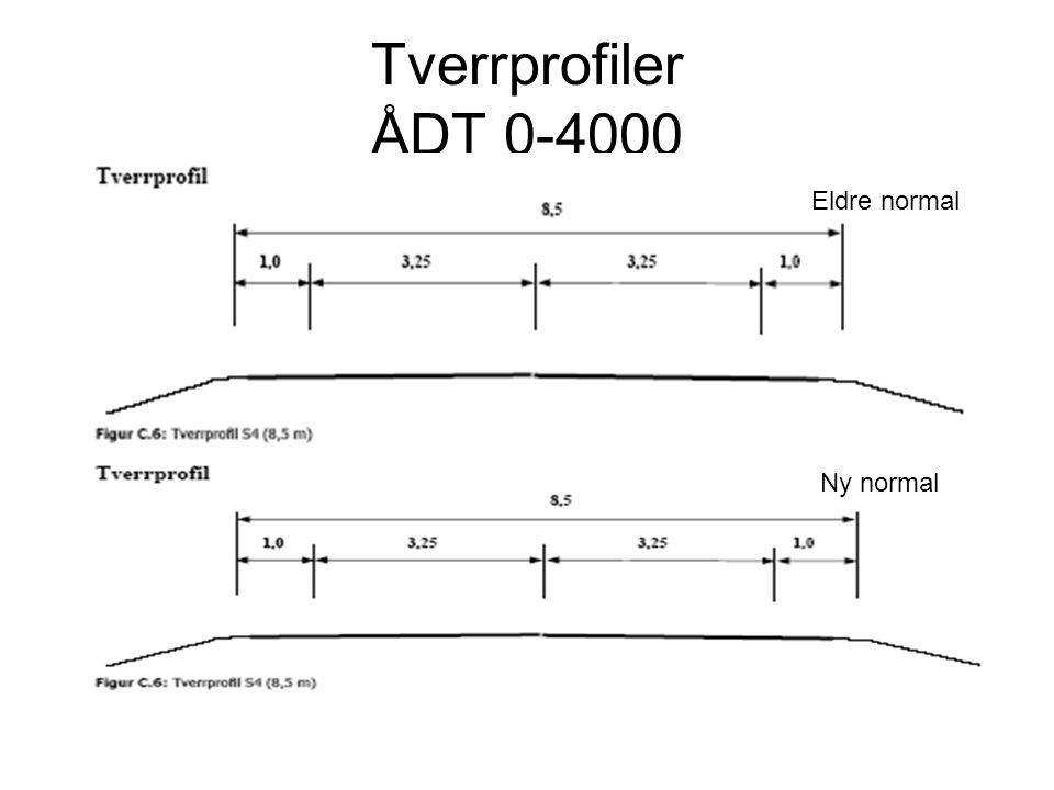 Tverrprofiler ÅDT 0-4000 Eldre normal Ny normal