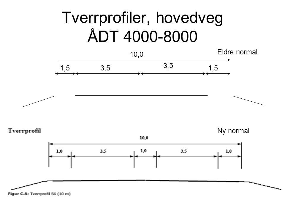 Tverrprofiler, hovedveg ÅDT 4000-8000 1,53,5 1,5 10,0 Eldre normal Ny normal