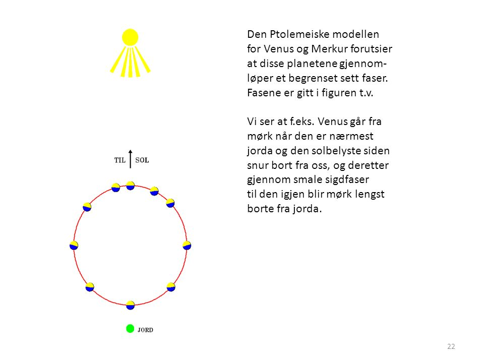 22 Den Ptolemeiske modellen for Venus og Merkur forutsier at disse planetene gjennom- løper et begrenset sett faser.