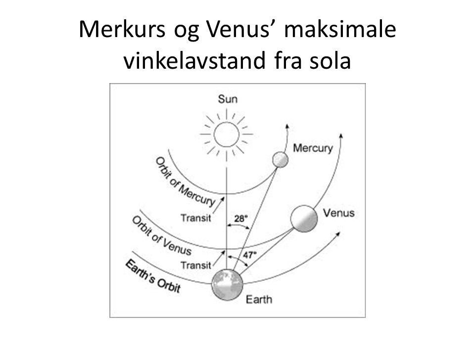 Merkurs og Venus' maksimale vinkelavstand fra sola