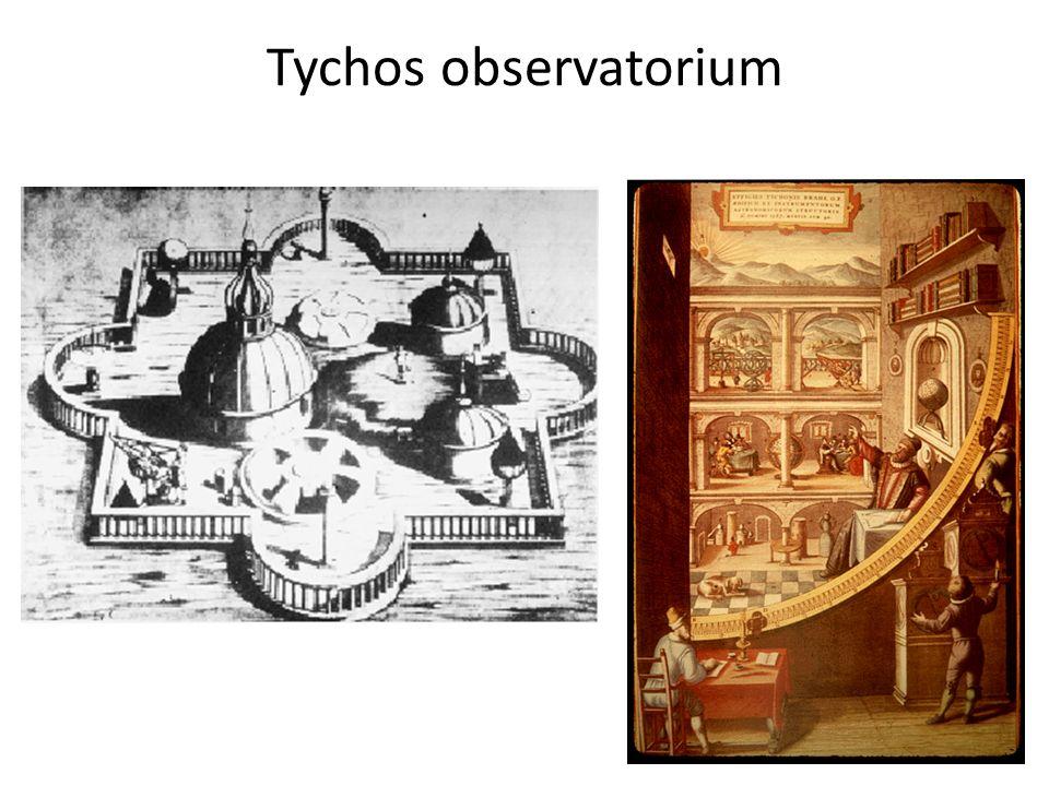 33 Tychos observatorium