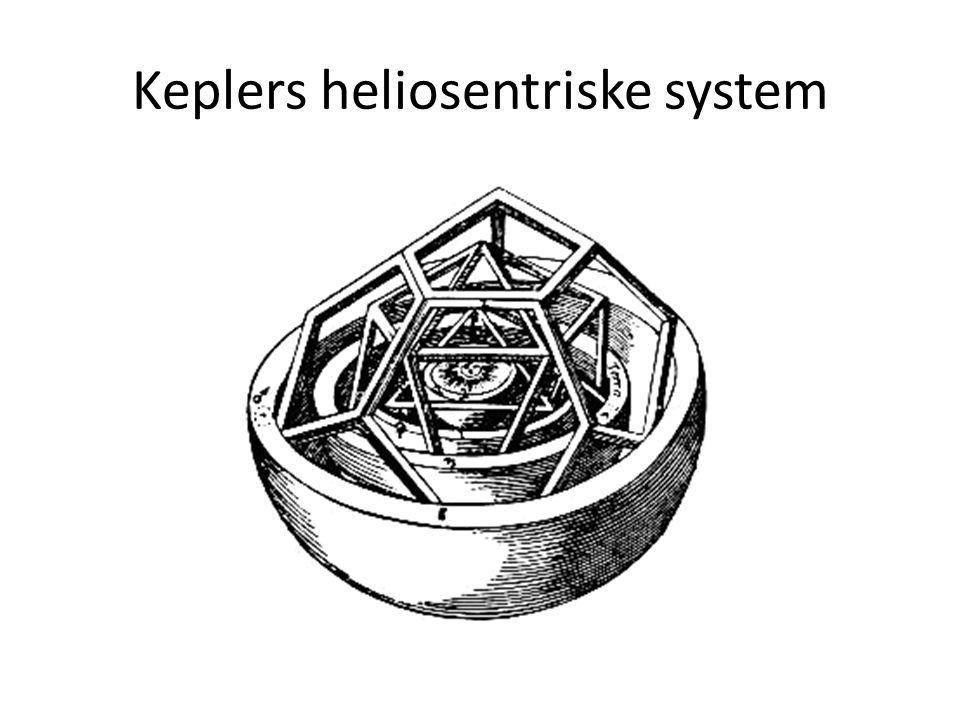 Keplers heliosentriske system