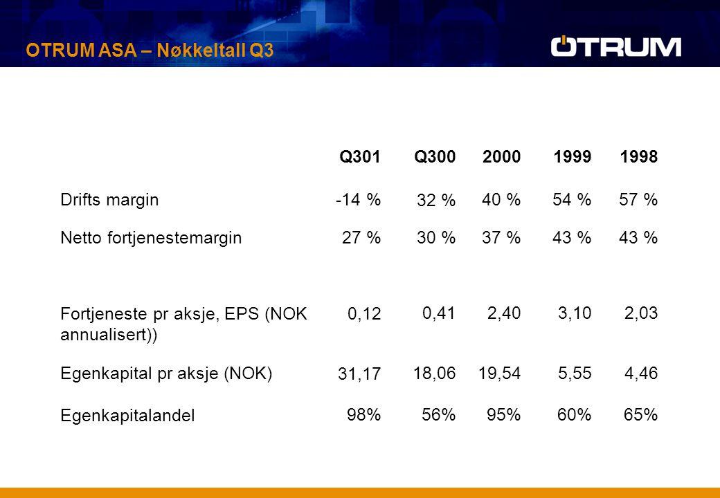 Q301Q300200019991998 Drifts margin-14 %32 %40 %54 %57 % Netto fortjenestemargin27 %30 %37 %43 % Fortjeneste pr aksje, EPS (NOK annualisert)) 0,120,412,403,102,03 Egenkapital pr aksje (NOK)31,1718,0619,545,554,46 Egenkapitalandel98%98%56%95%60%65% OTRUM ASA – Nøkkeltall Q3