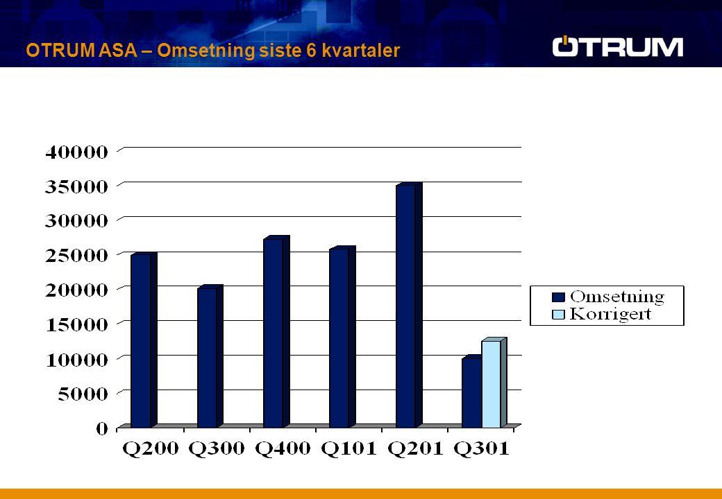 OTRUM ASA – Omsetning siste 6 kvartaler