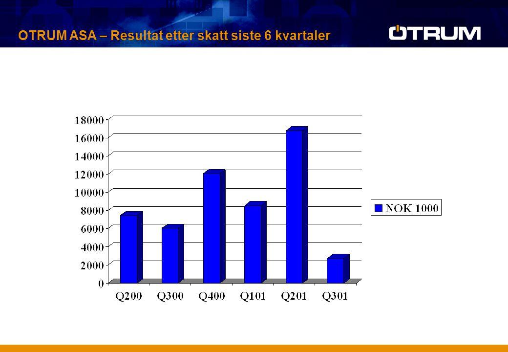 OTRUM ASA – Resultat etter skatt siste 6 kvartaler