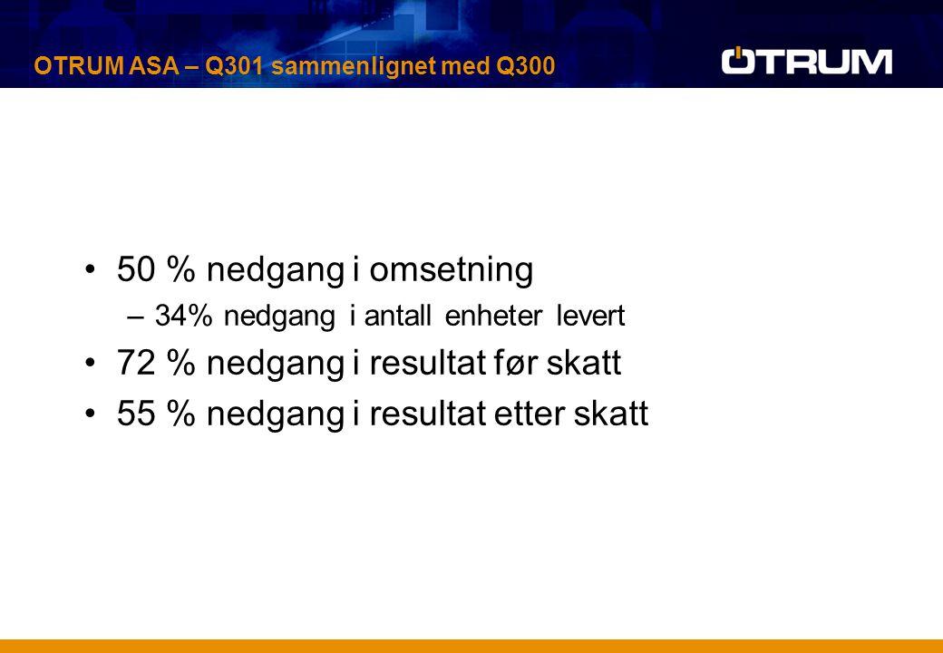 50 % nedgang i omsetning –34% nedgang i antall enheter levert 72 % nedgang i resultat før skatt 55 % nedgang i resultat etter skatt OTRUM ASA – Q301 sammenlignet med Q300