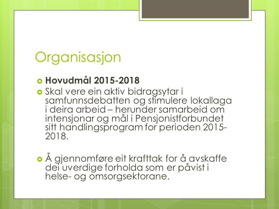 Organisasjon  Hovudmål 2015-2018  Skal vere ein aktiv bidragsytar i samfunnsdebatten og stimulere lokallaga i deira arbeid – herunder samarbeid om intensjonar og mål i Pensjonistforbundet sitt handlingsprogram for perioden 2015- 2018.