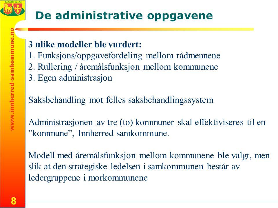 www.innherred-samkommune.no 8 De administrative oppgavene 3 ulike modeller ble vurdert: 1. Funksjons/oppgavefordeling mellom rådmennene 2. Rullering /