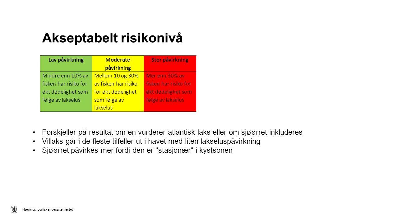 Nærings- og fiskeridepartementet Norsk mal: Tekst med kulepunkter – 3 vertikale bilder Tips bilde: For best oppløsning anbefales jpg og png-format. Ak
