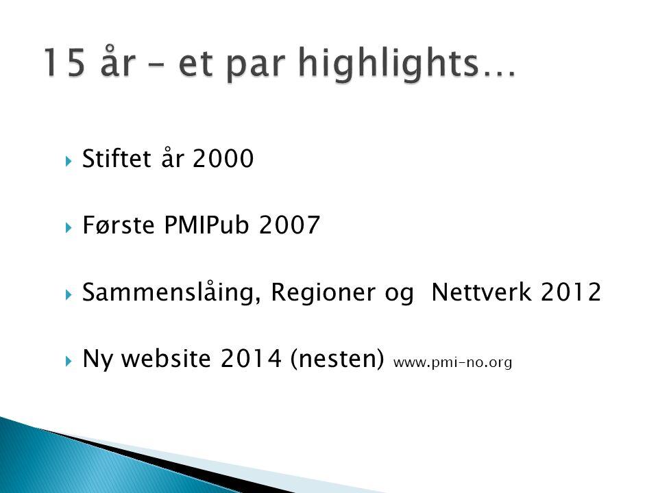  Stiftet år 2000  Første PMIPub 2007  Sammenslåing, Regioner og Nettverk 2012  Ny website 2014 (nesten) www.pmi-no.org