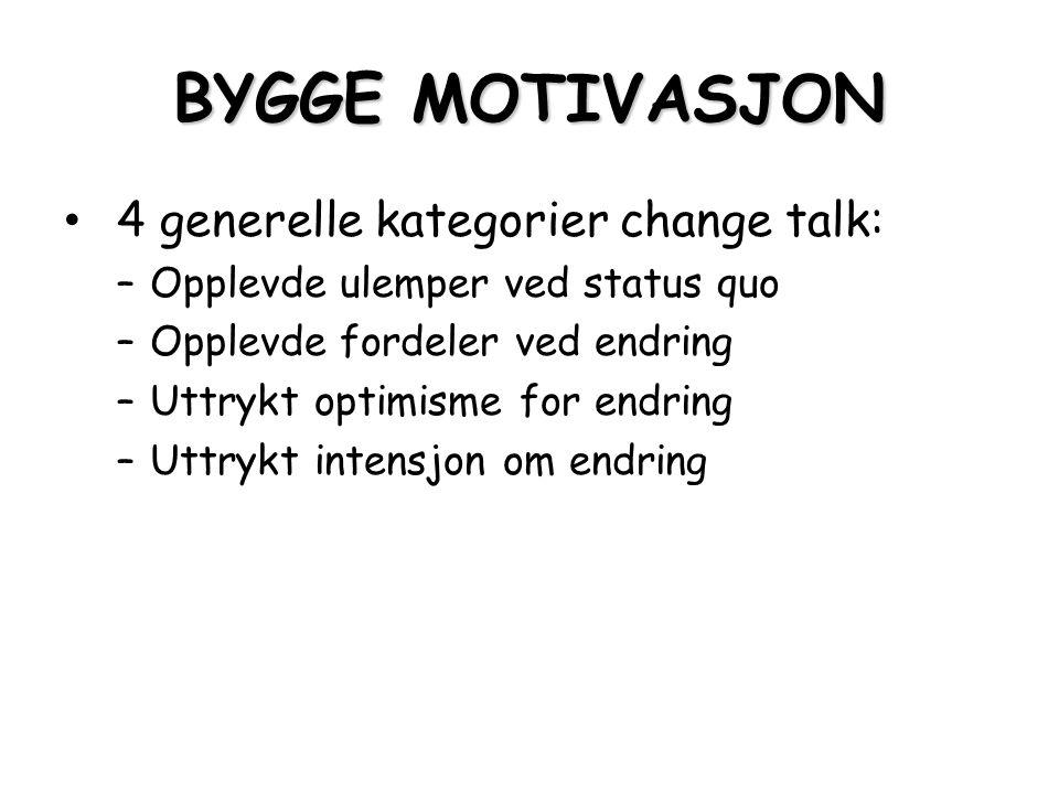 BYGGE MOTIVASJON 4 generelle kategorier change talk: –Opplevde ulemper ved status quo –Opplevde fordeler ved endring –Uttrykt optimisme for endring –Uttrykt intensjon om endring