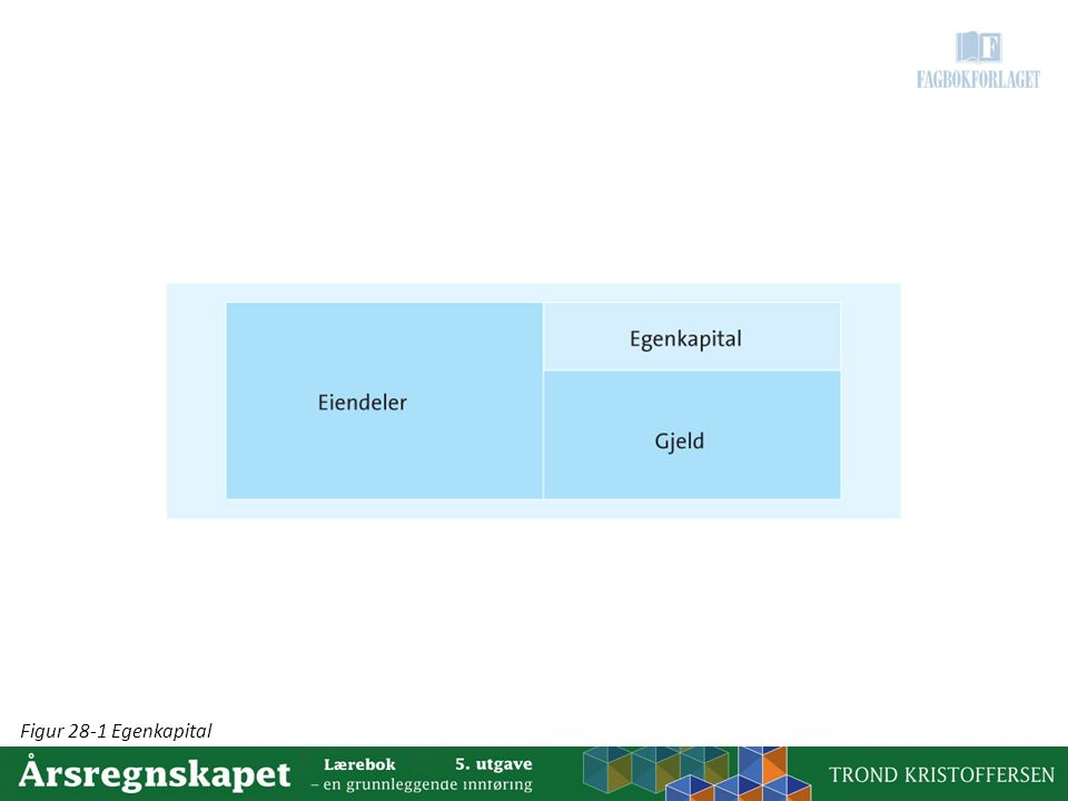 Figur 28-1 Egenkapital