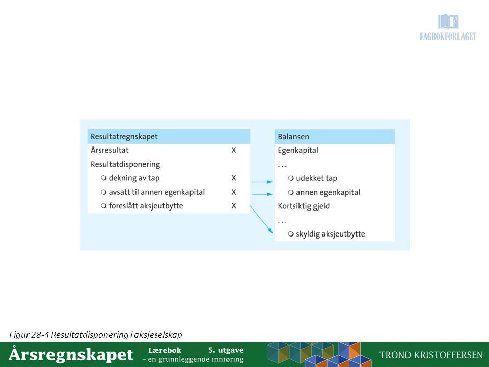 Figur 28-4 Resultatdisponering i aksjeselskap