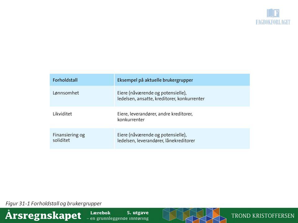 Figur 31-1 Forholdstall og brukergrupper