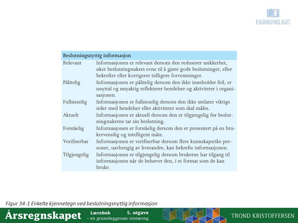 Figur 34-1 Enkelte kjennetegn ved beslutningsnyttig informasjon