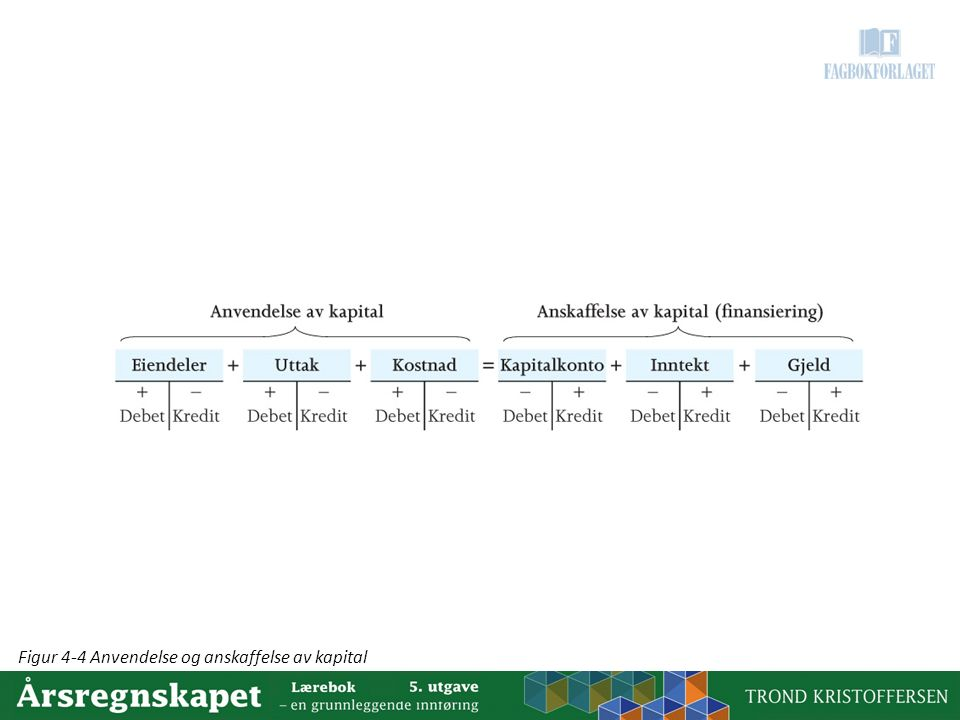Figur 4-4 Anvendelse og anskaffelse av kapital