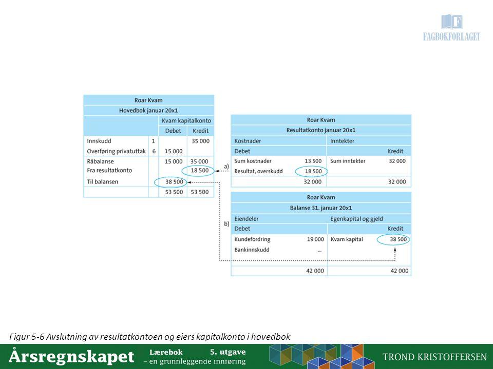 Figur 5-6 Avslutning av resultatkontoen og eiers kapitalkonto i hovedbok