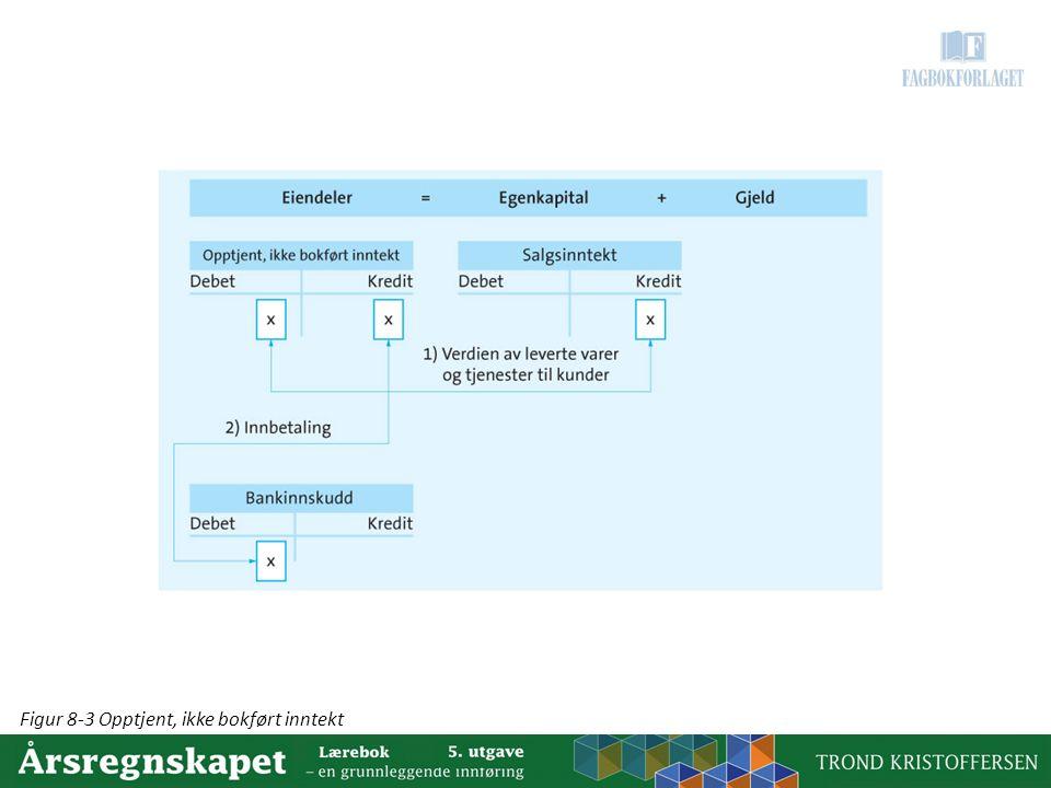 Figur 8-3 Opptjent, ikke bokført inntekt