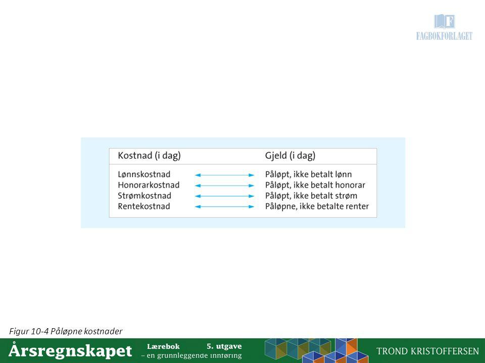 Figur 10-4 Påløpne kostnader