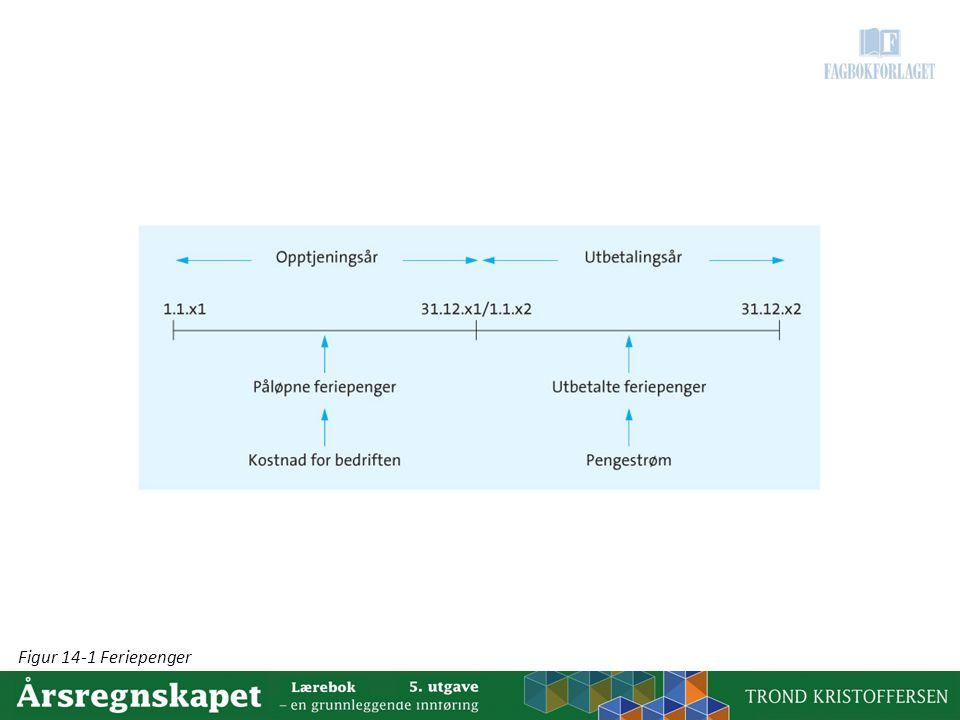 Figur 14-1 Feriepenger