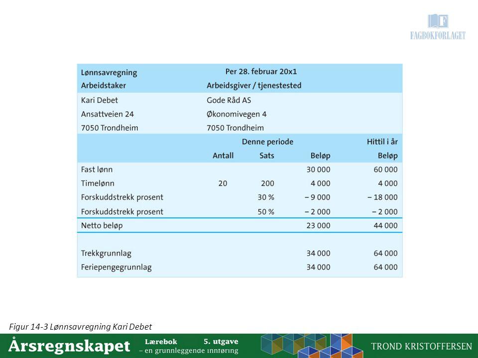 Figur 14-3 Lønnsavregning Kari Debet