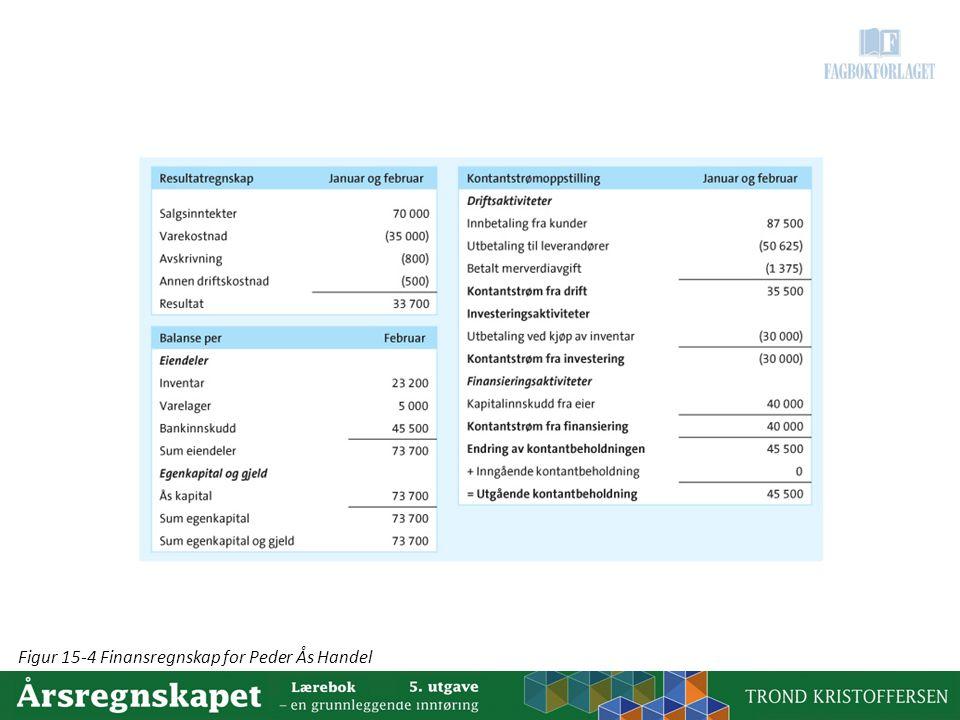 Figur 15-4 Finansregnskap for Peder Ås Handel