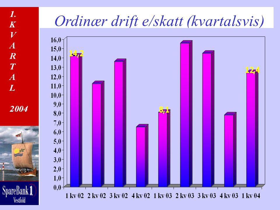 Ordinær drift e/skatt (kvartalsvis)