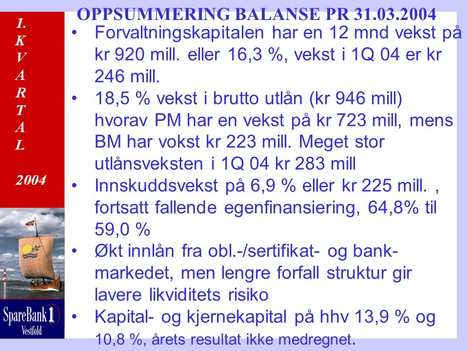 OPPSUMMERING BALANSE PR 31.03.2004 Forvaltningskapitalen har en 12 mnd vekst på kr 920 mill. eller 16,3 %, vekst i 1Q 04 er kr 246 mill. 18,5 % vekst