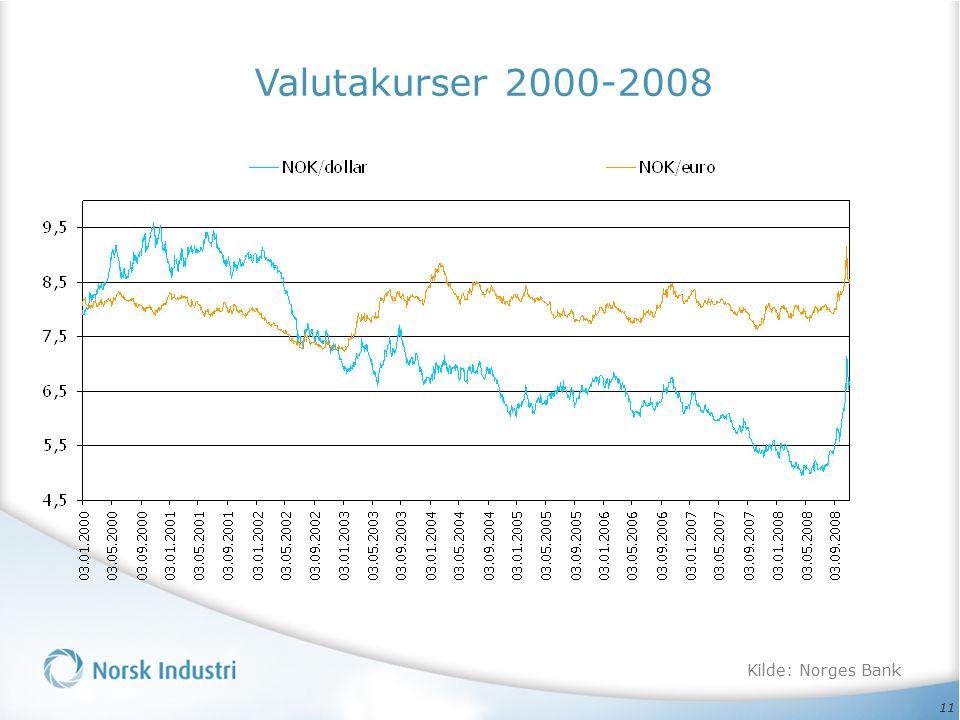 11 Valutakurser 2000-2008 Kilde: Norges Bank
