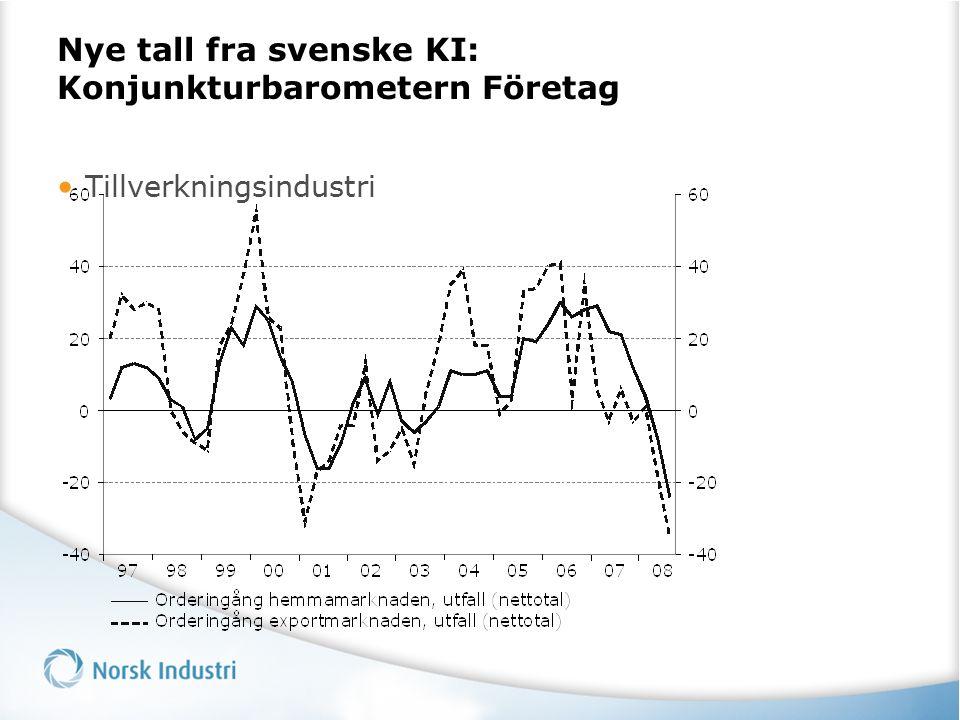 Nye tall fra svenske KI: Konjunkturbarometern Företag Tillverkningsindustri