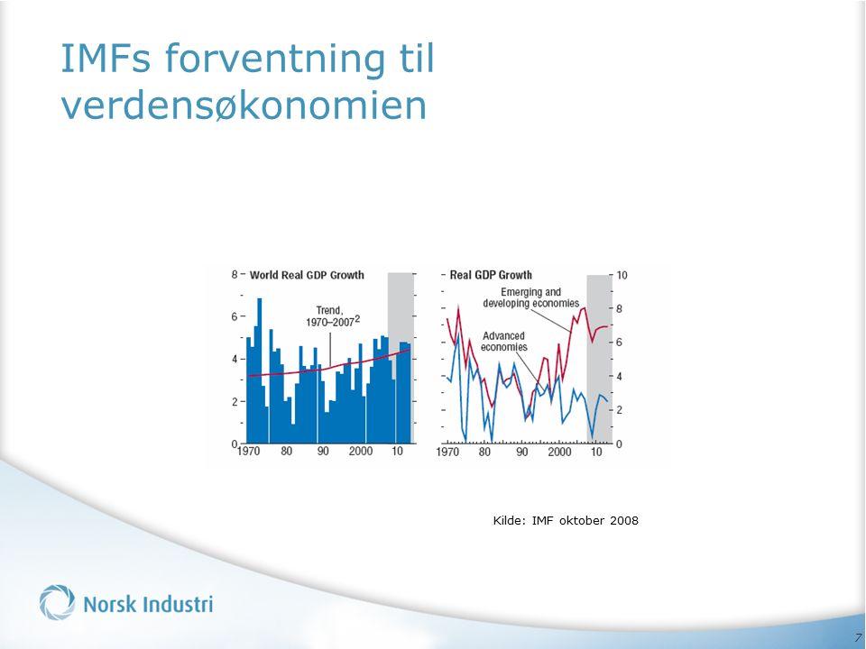 7 IMFs forventning til verdensøkonomien Kilde: IMF oktober 2008