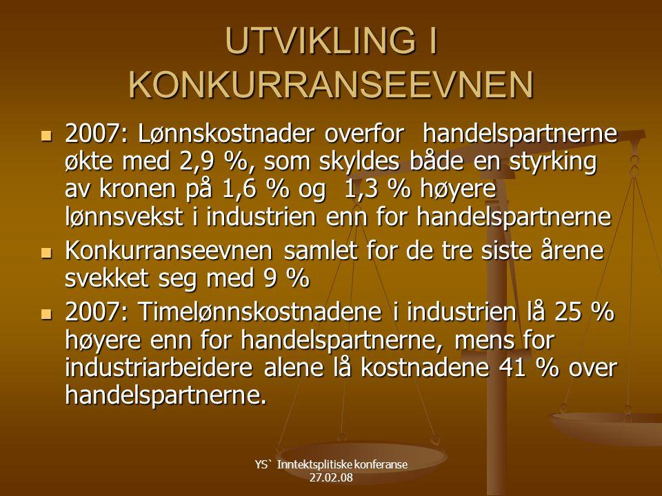 YS` Inntektsplitiske konferanse 27.02.08 UTVIKLING I KONKURRANSEEVNEN 2007: Lønnskostnader overfor handelspartnerne økte med 2,9 %, som skyldes både en styrking av kronen på 1,6 % og 1,3 % høyere lønnsvekst i industrien enn for handelspartnerne 2007: Lønnskostnader overfor handelspartnerne økte med 2,9 %, som skyldes både en styrking av kronen på 1,6 % og 1,3 % høyere lønnsvekst i industrien enn for handelspartnerne Konkurranseevnen samlet for de tre siste årene svekket seg med 9 % Konkurranseevnen samlet for de tre siste årene svekket seg med 9 % 2007: Timelønnskostnadene i industrien lå 25 % høyere enn for handelspartnerne, mens for industriarbeidere alene lå kostnadene 41 % over handelspartnerne.