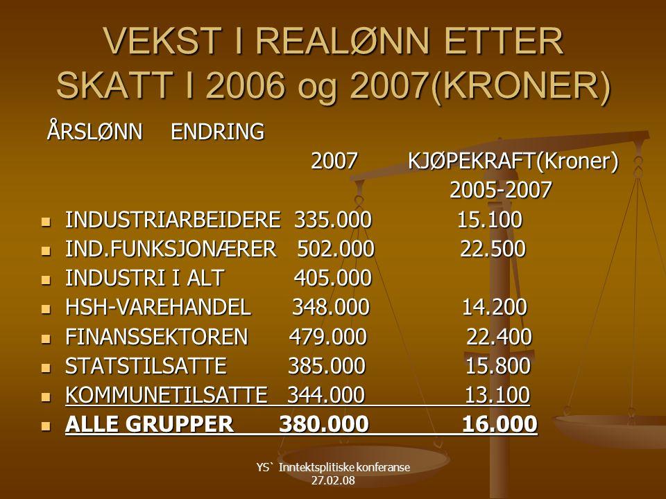 YS` Inntektsplitiske konferanse 27.02.08 PRISUTVIKLINGEN KPI El-Priser KPI El-Priser 2005/2006 KPI 2,3 % + 25 % 2005/2006 KPI 2,3 % + 25 % 2006/2007 KPI 0,8 %* - 18 % 2006/2007 KPI 0,8 %* - 18 % Stigende prisvekst gjennom året.