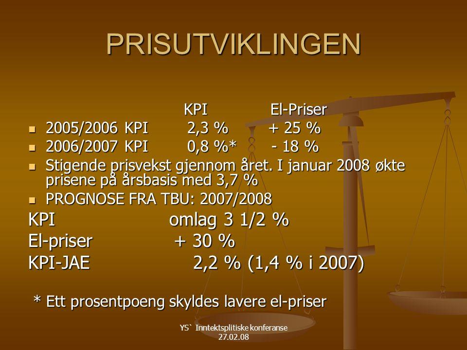 YS` Inntektsplitiske konferanse 27.02.08 NORSK ØKONOMI I 2008 LAVERE VEKST, ØKT SYSSELSTETTING OG LAVERE LEDIGHET LAVERE VEKST, ØKT SYSSELSTETTING OG LAVERE LEDIGHET BNP (Fastland)+ 4,8 % i 2006 BNP (Fastland)+ 4,8 % i 2006 BNP + 6 % i 2007 BNP + 6 % i 2007 BNP + 2,8 % 2008(SSB) BNP + 2,8 % 2008(SSB) BNP +1,5-2,3-3,3 % 2009-11 BNP +1,5-2,3-3,3 % 2009-11 VALUTA NOK + 2 % VALUTA NOK + 2 % ANSLAG FOR LØNNSVEKST 2008: ANSLAG FOR LØNNSVEKST 2008: SSB 6,2 %, FINANSDEP 5 % OG NORGES BANK 5 ¾ % SSB 6,2 %, FINANSDEP 5 % OG NORGES BANK 5 ¾ % HANDELSPARTNERNE 3,5 % (Nasj.