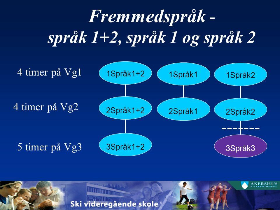 Fremmedspråk - språk 1+2, språk 1 og språk 2 4 timer på Vg1 4 timer på Vg2 5 timer på Vg3 1Språk1+2 2Språk1+2 3Språk1+2 1Språk2 2Språk2 3Språk3 ------- 1Språk1 2Språk1