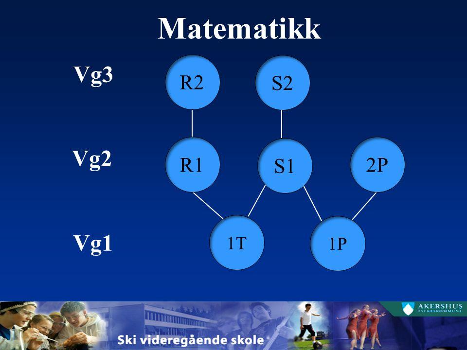 1T R2 R1 Matematikk Vg3 Vg2 Vg1 S2 S1 2P 1P