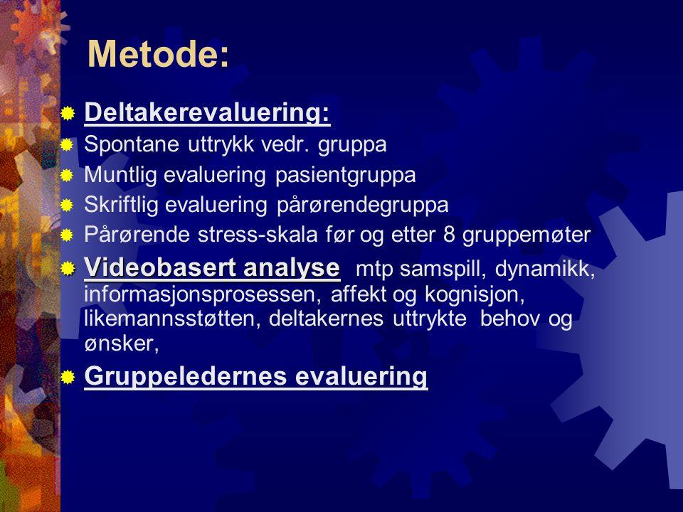 Metode:  Deltakerevaluering:  Spontane uttrykk vedr. gruppa  Muntlig evaluering pasientgruppa  Skriftlig evaluering pårørendegruppa  Pårørende st