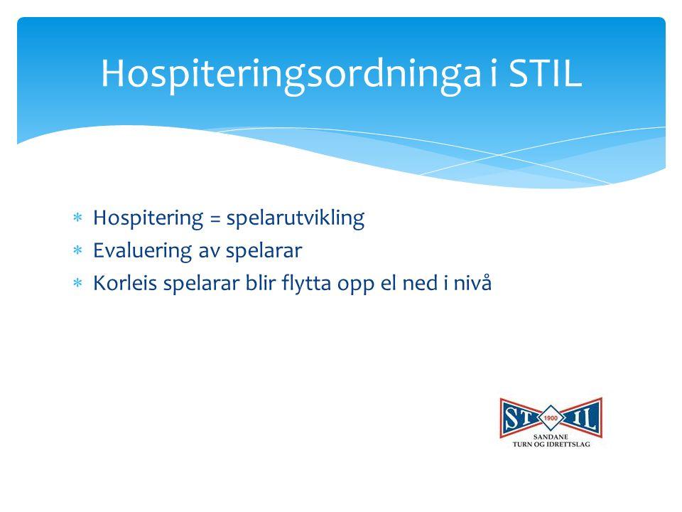  Hospitering = spelarutvikling  Evaluering av spelarar  Korleis spelarar blir flytta opp el ned i nivå Hospiteringsordninga i STIL