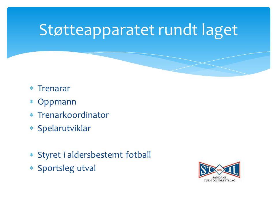  Trenarar  Oppmann  Trenarkoordinator  Spelarutviklar  Styret i aldersbestemt fotball  Sportsleg utval Støtteapparatet rundt laget